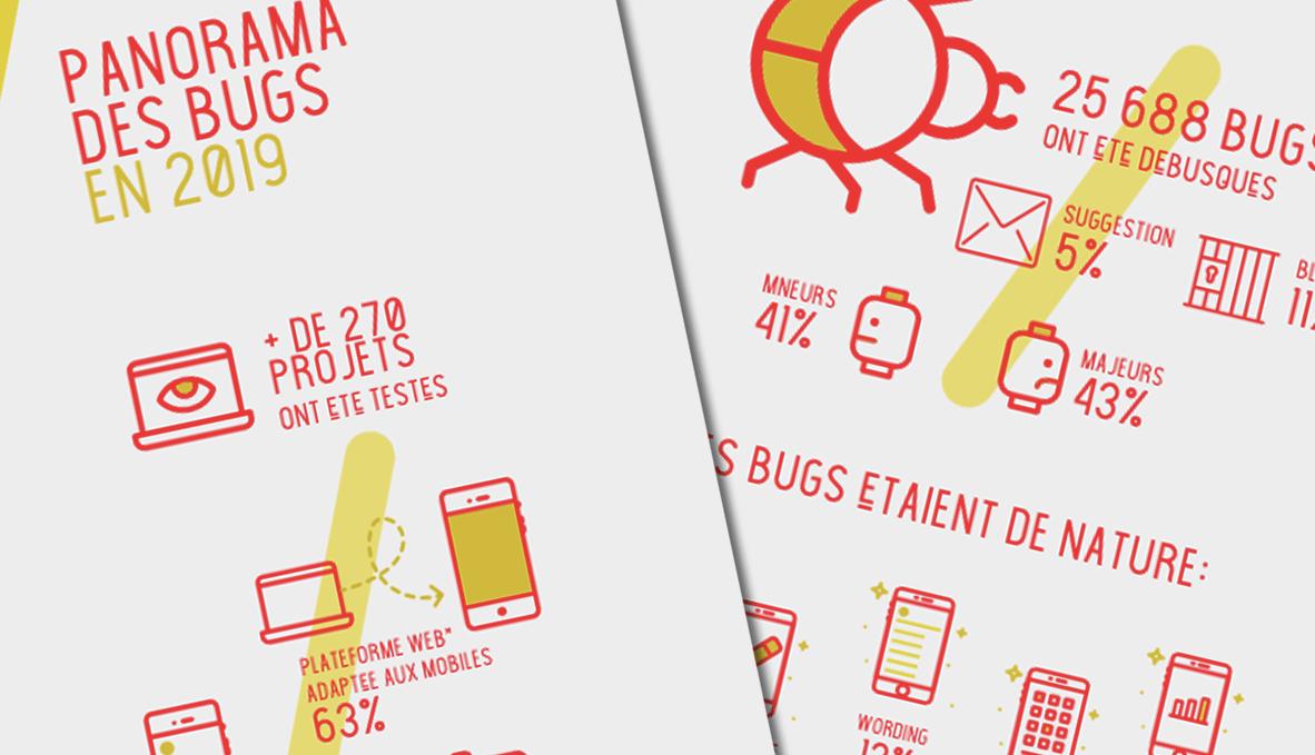 Panorama des bugs en 2019