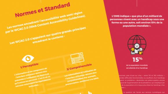 Livre Blanc : accessibilité web