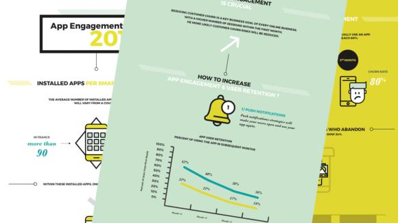 Infographie : les chiffres clés du marché des applications mobiles